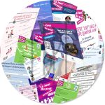 Mosaico dos cartazes participantes do Jipf 2020
